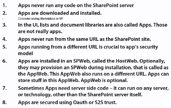 SharePoint App Rules